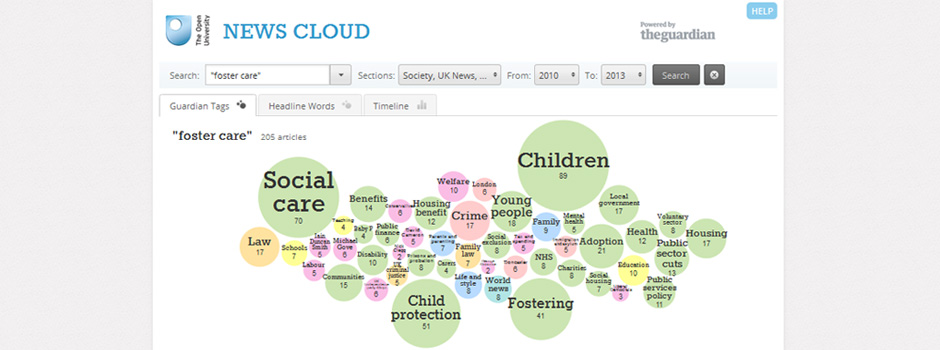 OU – News Cloud